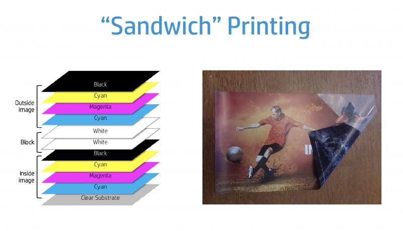 sandwich printing