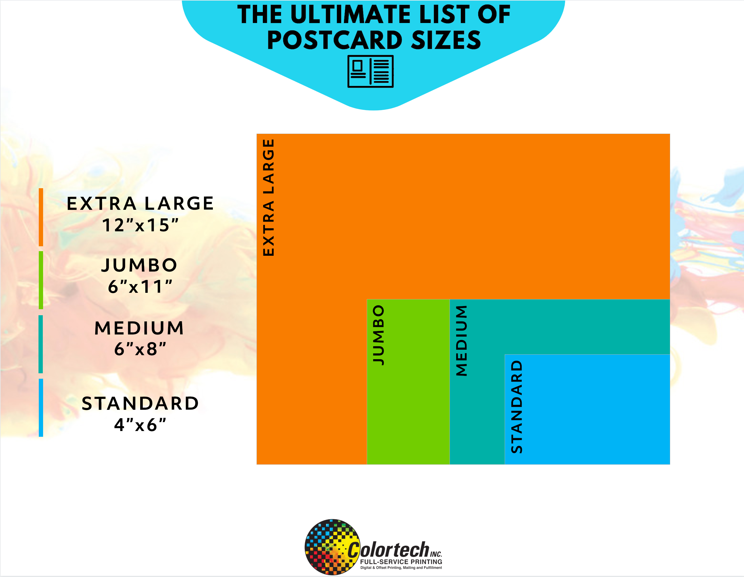 Ultimate List of Postcard Sizes Graphic